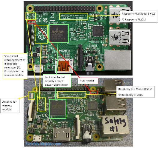 Raspberry Pi 3 vs Raspberry Pi 2, what do we know about it now