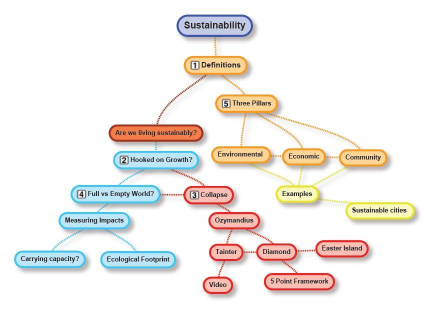 essay map definition