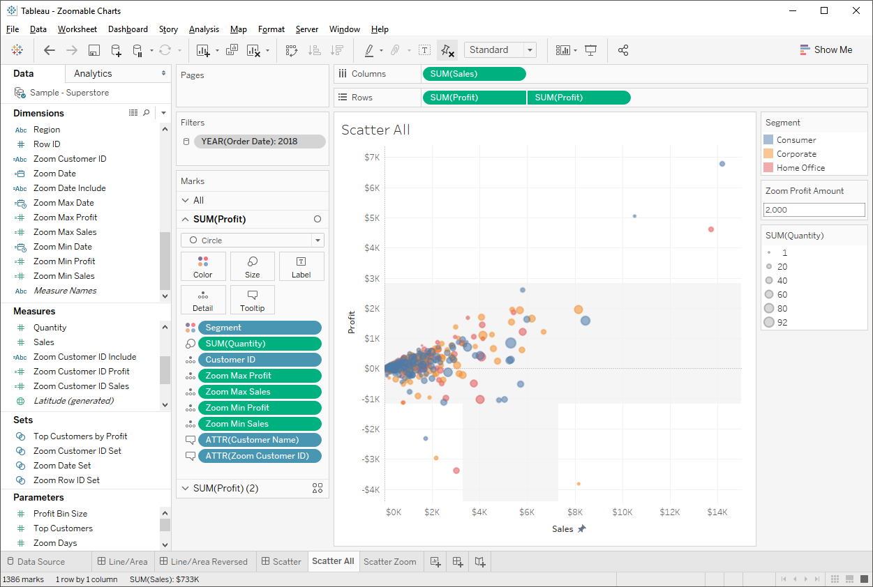 Zoomable Charts In Tableau