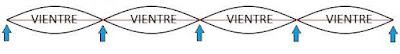 massbateria-cuerdas modo 4
