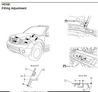 2005 Nissan pathfinder transmission cooler diagram