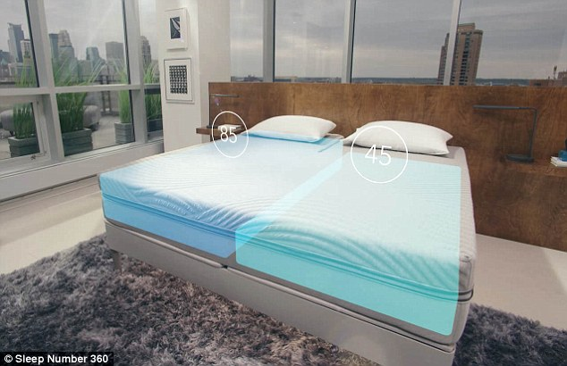 السرير الذي يمكن أن يمنعَك من الشخير