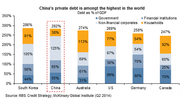 china and debt bomb Real estate debt may blow up the chinese economy, just like it did in america.