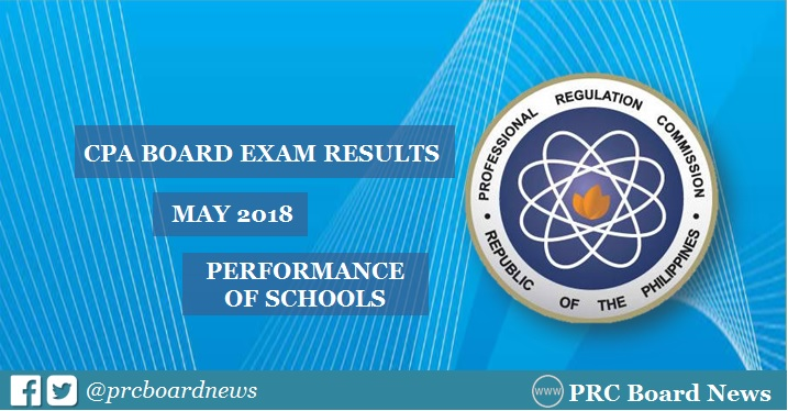 RESULTS: Top performing school, performance of schools CPA board exam May 2018
