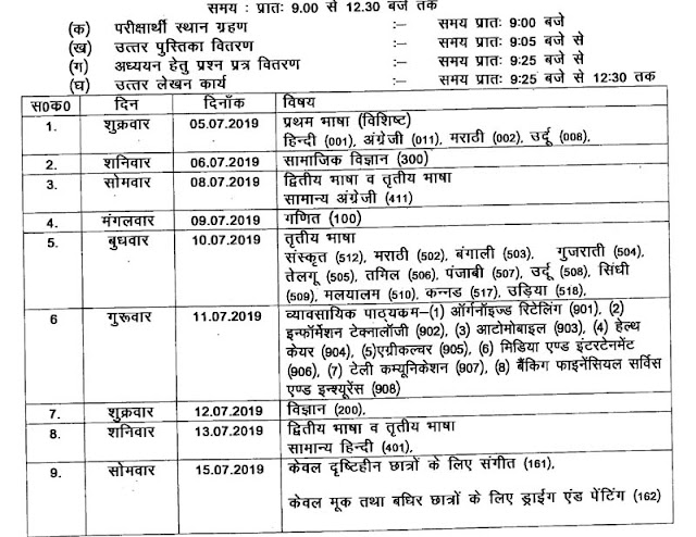 CGBSE 10th Supplementary Exam Time Table 2019