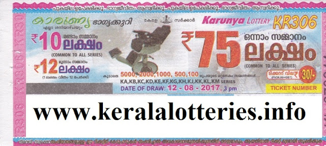 Kerala Lottery Karunya (KR-306) on August 12, 2017