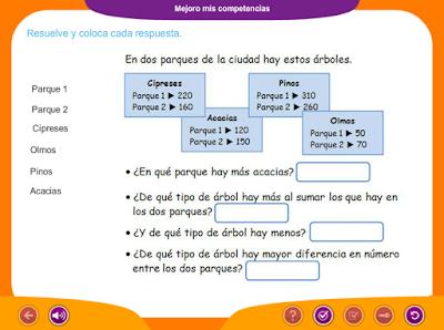 http://www.ceiploreto.es/sugerencias/juegos_educativos_3/2/6_Mejoro_competencias/index.html