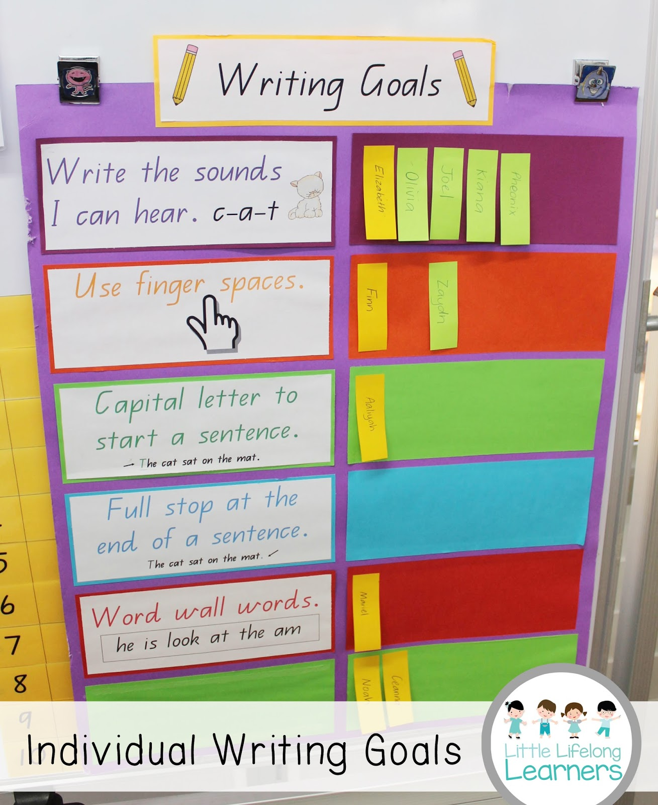 Goal Setting In The Primary Classroom