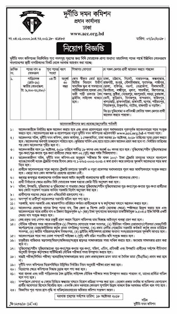 Anti-Corruption Commission Job Circular 2019 - DUDOK