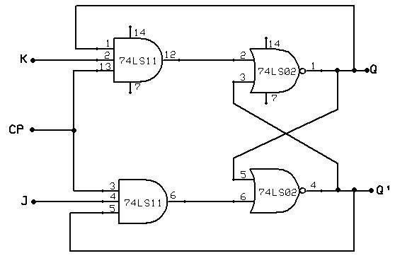 Study Of Flip Flops Computer Programming