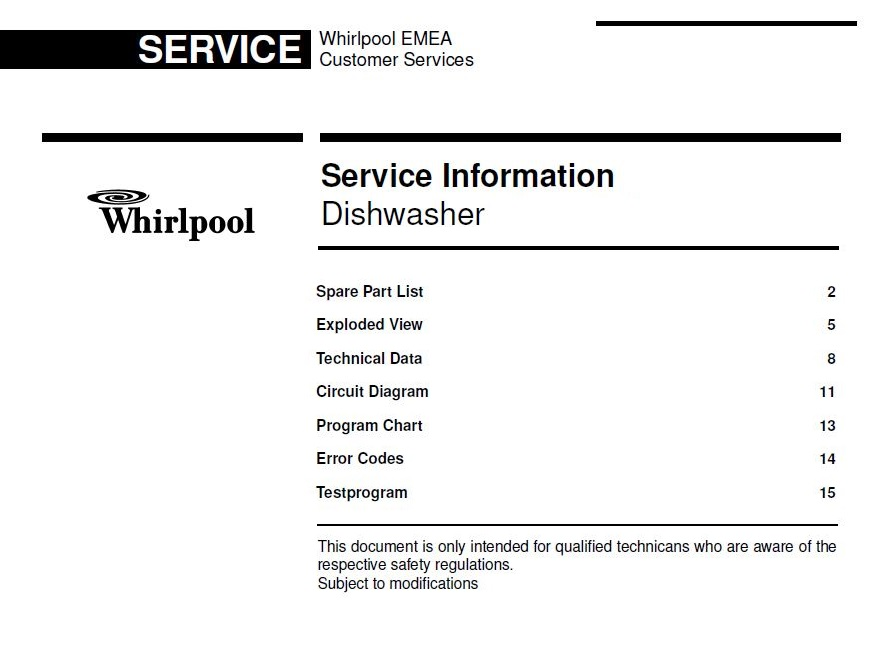Servicemanualpro models which are online now for you whirlpool adg 1077 dishwasher service manual solutioingenieria Image collections