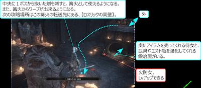 DarkSouls3 火継ぎの祭祀場 攻略 地図 マップ