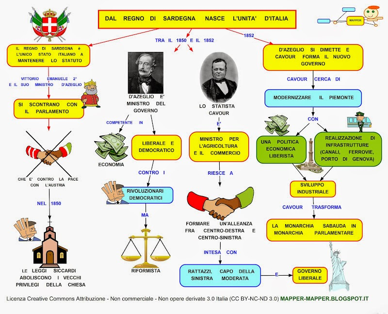 Mappa concettuale regno di sardegna for Parlamento italiano schema