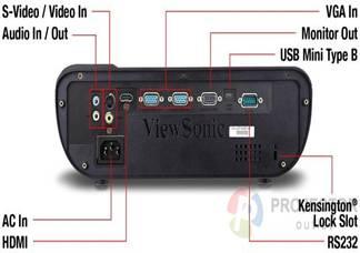 Máy chiếu Viewsonic PJD155SV, dòng máy cấu hình cao, giá rẻ, nhiều khuyến mãi.   Cong-ket-noi-may-chieu-viewsonic-pjd55sv