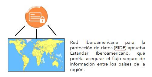 RIDP aprueba Estándar Iberoamericano