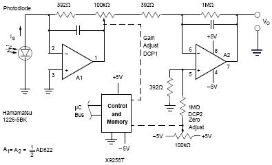 Photovoltaic-Transimpedance-Amplifier-Circuit-Diagram Lm Schematic on alarm circuit schematic, lm3886 schematic, gainclone schematic, lm741 schematic, lm3915 schematic,