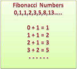 Java program for fibonacci numbers