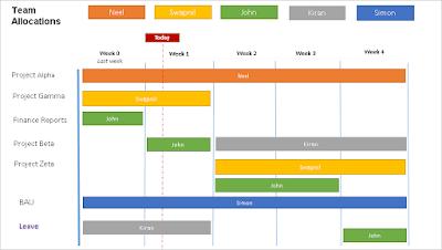 Resource Plan PPT