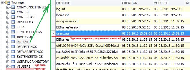 Удаление учетных записей пользователей 1С:Предприятия 8.2