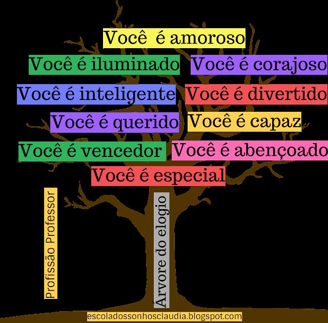 https://escoladossonhosclaudia.blogspot.com/