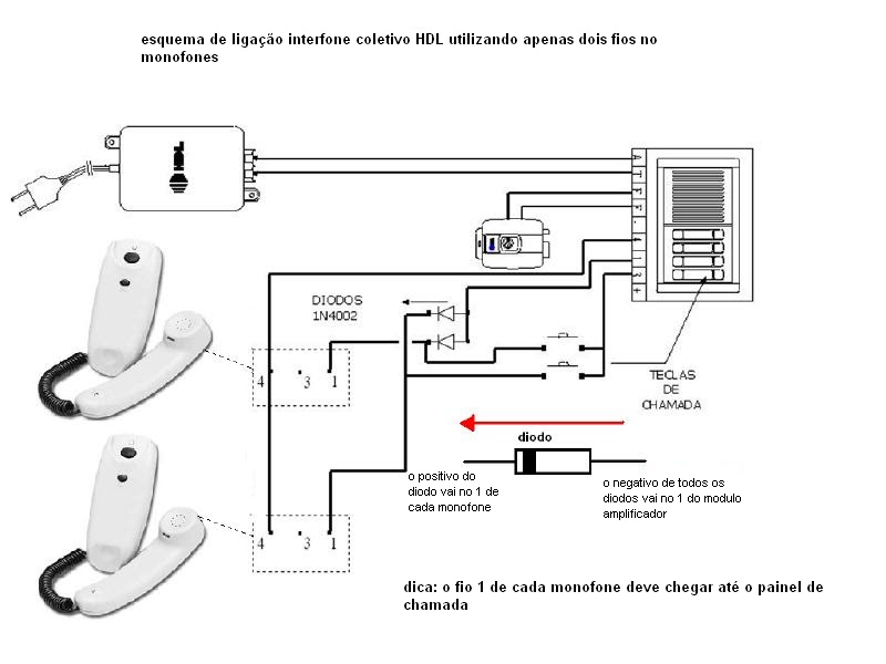 Elétricidade e Hidráulica: Interfone