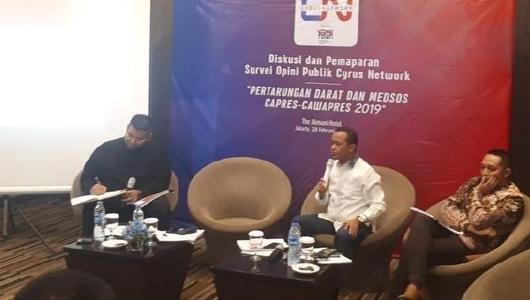 Survei Cyrus Network: Elektabilitas Jokowi 57,5%-Prabowo 37,2%