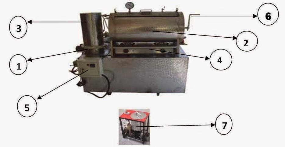 ialah salah satu mesin pengolahan produksi hasil pertanian berupa buah Vacuum Frying Untuk Bisnis Keripik Buah