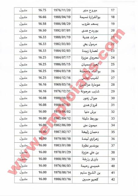 اعلان عن قائمة الناجحين نهائيا في مسابقة مشرف التربية 2016 ولاية ميلة