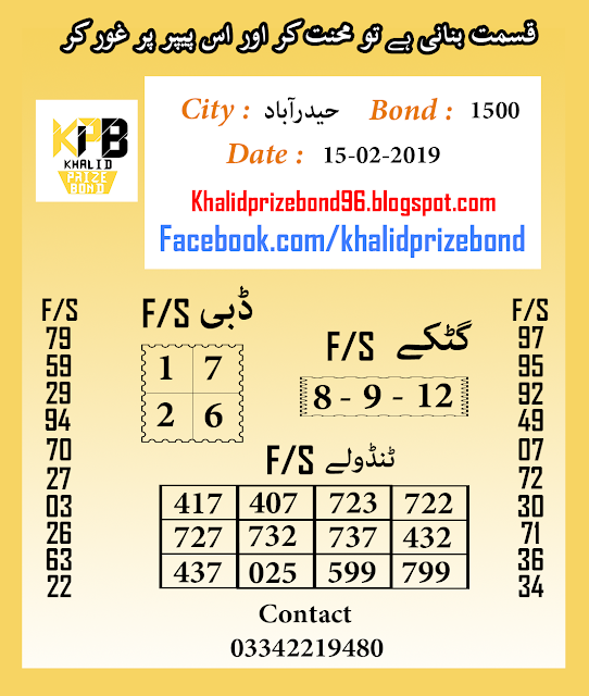 Prize Bond 1500 City Hyderabad F/S Akray And Tandolay VIP Guess Paper 2019