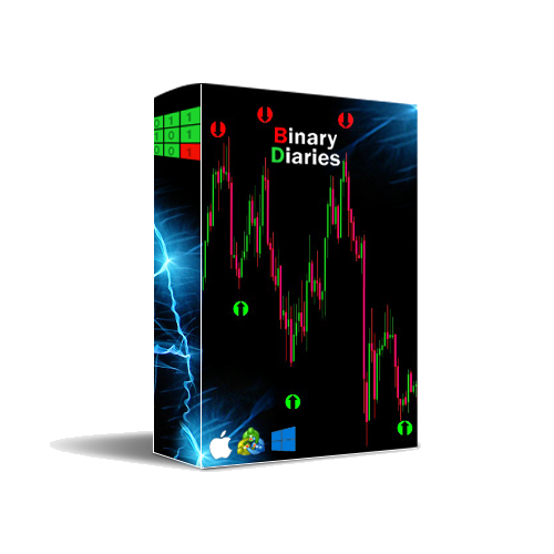 Forex Holy Grail Indicator - blogger.com