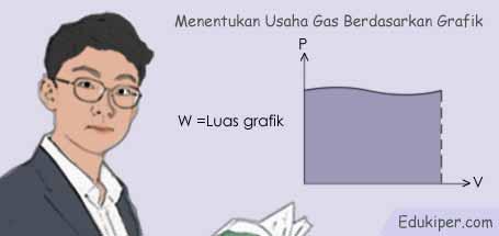 Kumpulan rumus teori kinetik gas