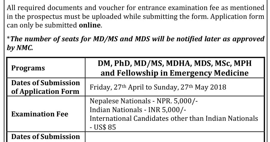 BPKIHS announces admission for DM, MD/MS, MDHA, MDS, M Sc