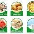 Bị viêm loét dạ dày nên ăn gì và không nên ăn những thực phẩm nào?