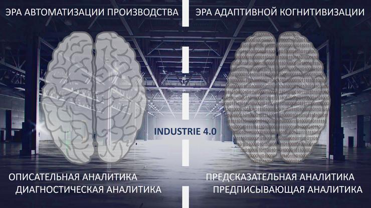 INDUSTRIE 4.0 – это граница между эрой автоматизации производства и эрой адаптивной когнитивизации.