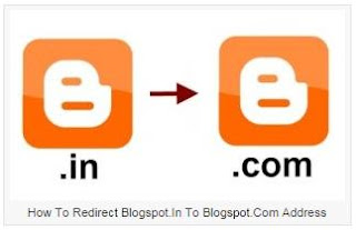 how to redirect .in to .com domain