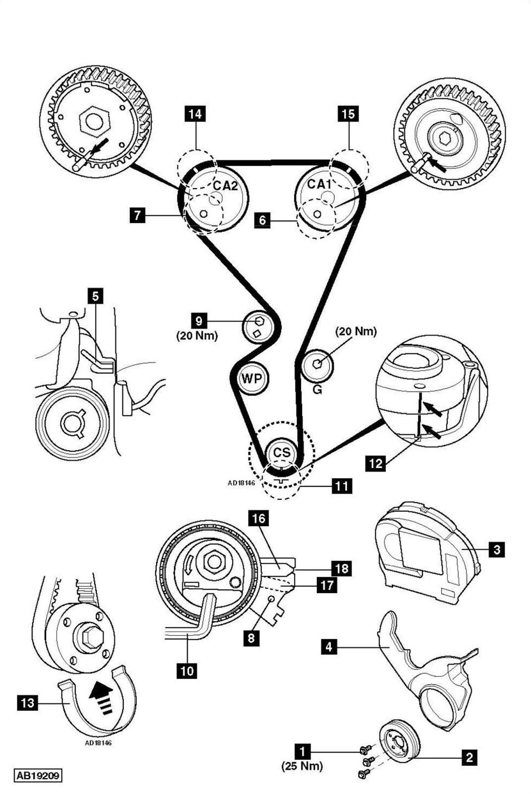 ajuste de motor  marcas de distribuci u00f3n peugeot 207 1 4