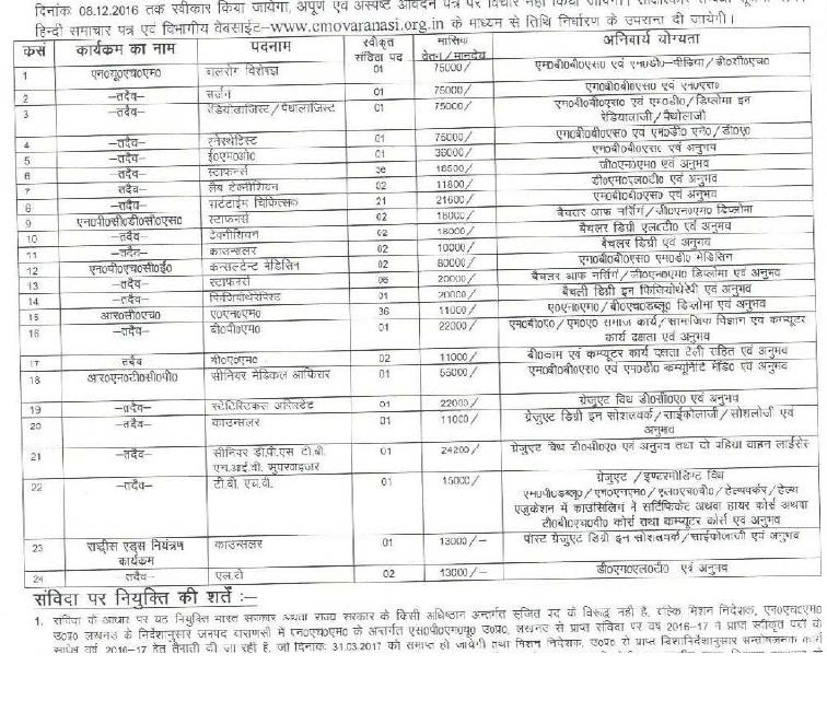 UP NHM CMO Chief Medical Officer Varanasi Staff NurseGNM ANM – Chief Medical Officer Job Description