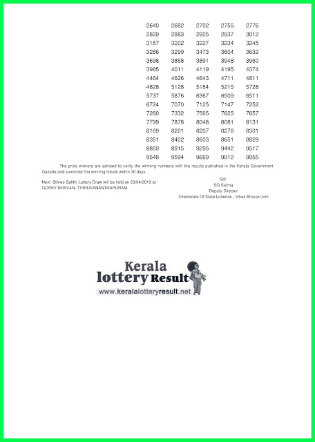 Kerala Lottery Results 16-04-2019 Sthree Sakthi Lottery Result SS-153