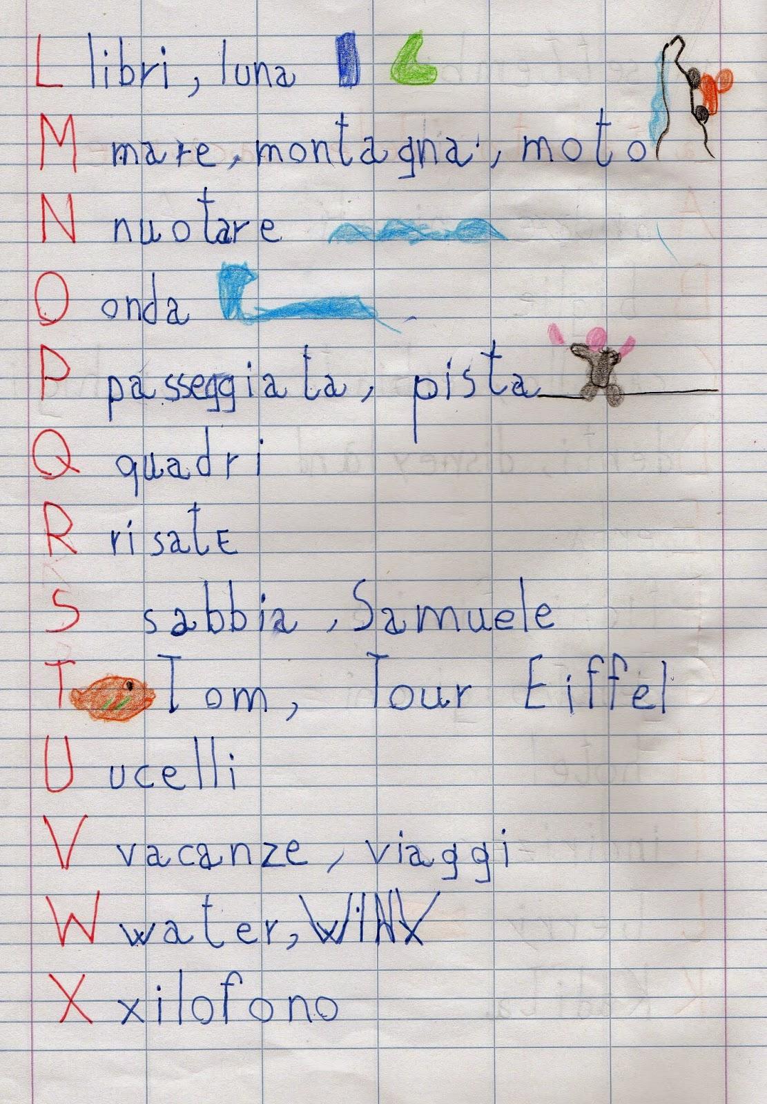 Conosciuto APEdario: L'alfabeto delle vacanze TW16
