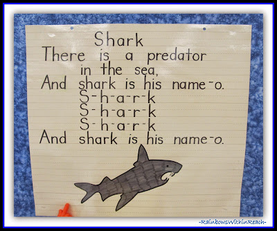 Ocean Anchor Chart: SHARK {Ocean RoundUP at RainbowsWithinReach}