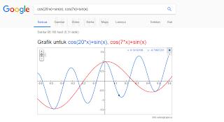 membuat grafik persamaan di google