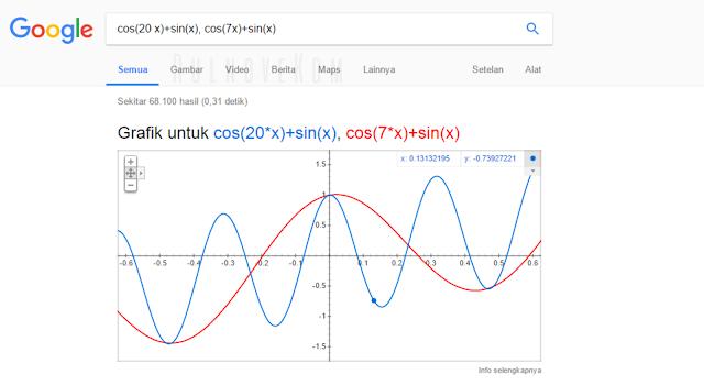 Membuat-grafik-persamaan-menggunakan-google