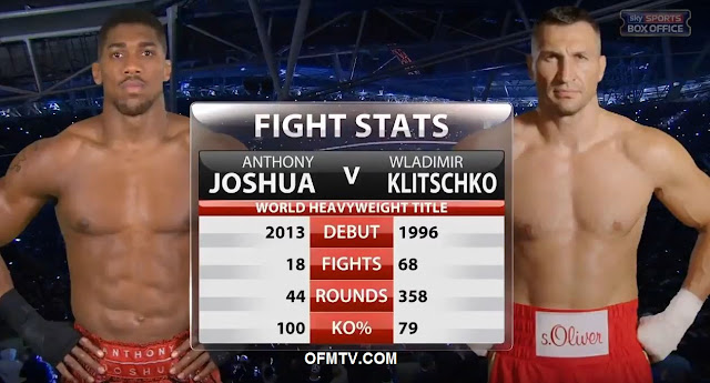 Joshua rejects Klitschko boxing rematch [Video]