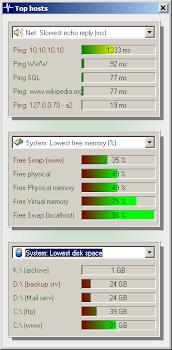 advanced host monitor 9.90 crack