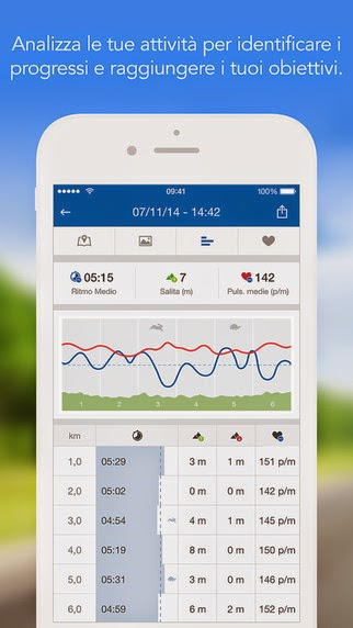 Runtastic PRO GPS Running, Jogging,Walking, Fitness Tracker e Marathon Trainer vers 5.9
