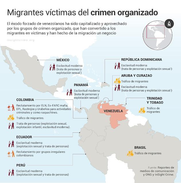 GameChangers 2018: Migración venezolana, un nuevo filón para el crimen organizado
