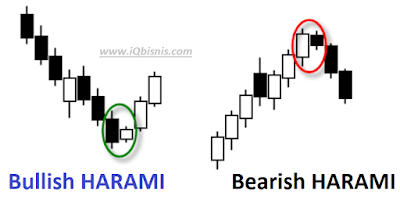 strategi trading tanpa indikator