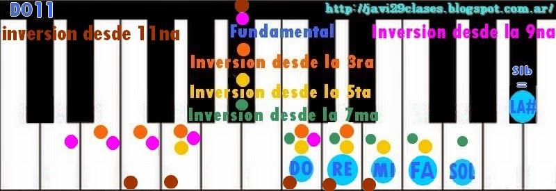 graficos acordes de piano 11