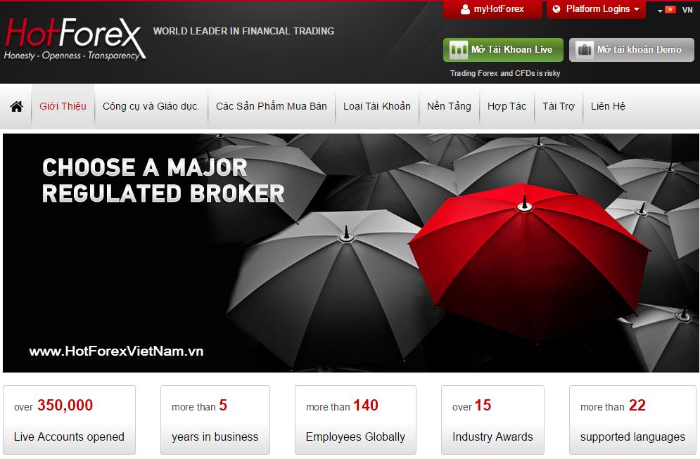 Đăng nhập cổng thông tin Khách hàng My HotForex