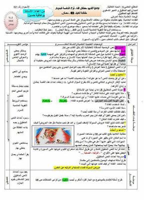 """مذكرات الأسبوع 22 في مادة اللغة العربية (الأسبوع 2 من المقطع 6 الحياة الثقافية الوحدة التعلمية """" المسرح """" )  السنة الثالثة ابتدائي الجيل الثاني"""